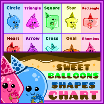 Sweet Balloons 2D Shapes Chart