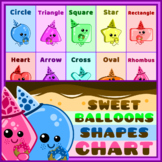 Sweet Balloons 2D Shapes Poster Chart