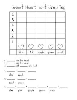Sweet Heart Tart Graphine