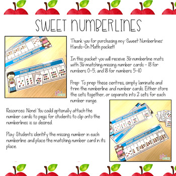 Sweet Numberlines