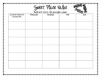 Sweet Place Value