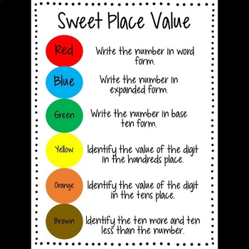 Sweet Place Value: A Engaging Way to Practice Place Value with a  SWEET Treat