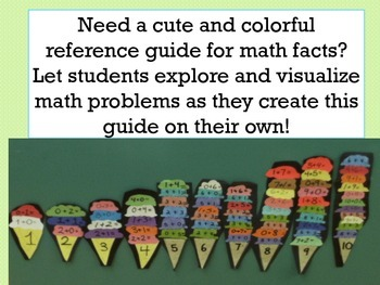 Sweet Scoops of Math Facts- Interactive math lesson and project