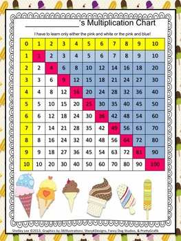 Multiplication and Division Printables