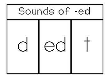 'Sweet' Sounds of -ed