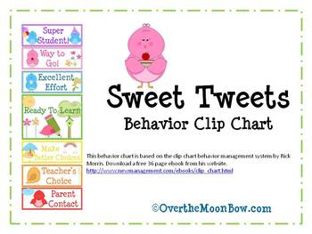 Sweet TWEETS Behavior Clip Chart
