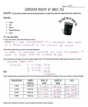Sweet Tea Molarity Lab
