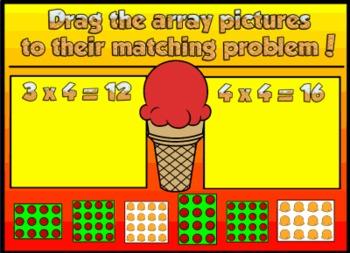 Sweet Treats Multiplication Promethean ActivInspire Flipchart Lesson