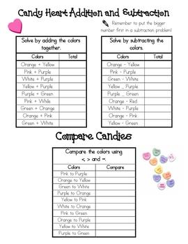 Sweetheart Candy Math