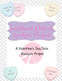 Sweetheart Date-A Analysis Project