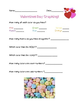 Sweetheart Graphing
