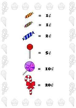Sweets in the Jar Maths Challenges