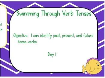 Swimming Through Verb Tenses BUNDLE