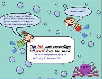 Swimming With Reflexive Pronouns SMARTboard Lesson (CC L.2.1c)