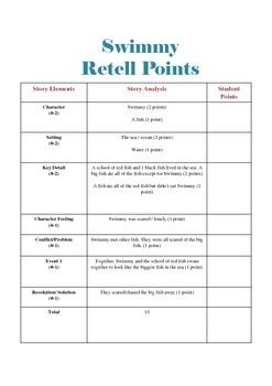 Swimmy - Story Comprehension, Retell, & Vocabulary
