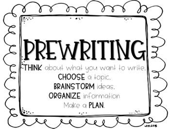 Writing Process Bulletin Board Posters Swirls Theme 1