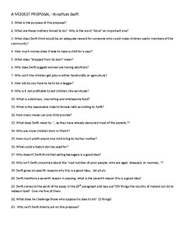 Swift A Modest Proposal Comprehensive Questions and Answers