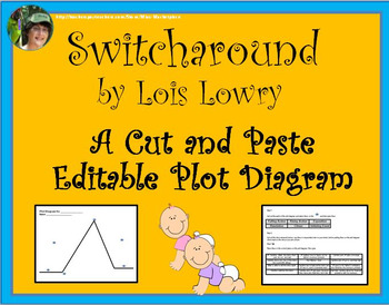 Switcharound: Cut and Paste Plot Diagram