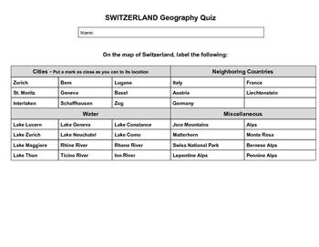 Switzerland Geography Quiz