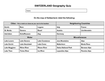 Switzerland Geography Quiz