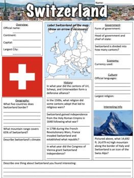 Switzerland Worksheet