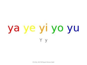 SyllaBits Spanish Ya, ye, yi, yo, yu Syllable Slideshow Silabas Abiertas