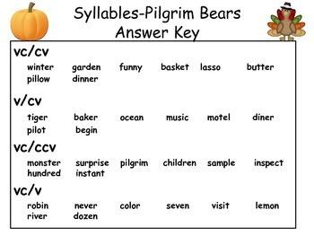 Dividing Words into Syllables - Syllabication Rules - Thanksgiving Pilgrim Theme