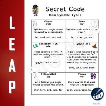 Syllabication *Secret Code* COMPREHENSIVE Workbook