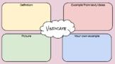 Syllabication/Vocabulary Notebooks Grade 4-12