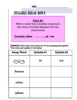Syllable Breakdown