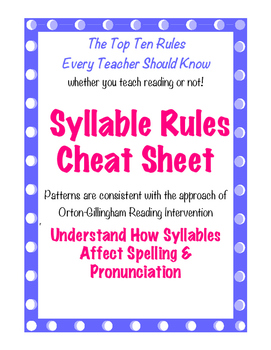 Syllable Cheat Sheet: Ten Rules Every Teacher Should Know