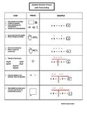 Phonics:  Syllable Division Chart