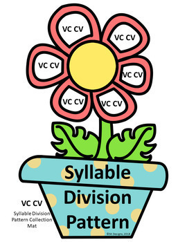 Syllable Division Fun games & activities to  build skills, & develop fluency
