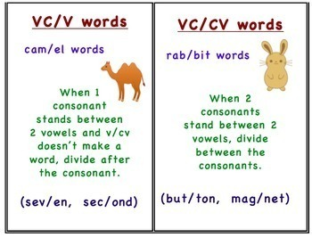 SYLLABLES Syllable Games (VC/CV, V/CV And VC/V Division  Cv Words