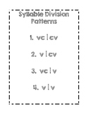 Syllable Division Patterns Poster
