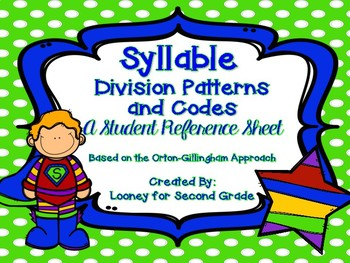 Syllable Division Patterns and Codes