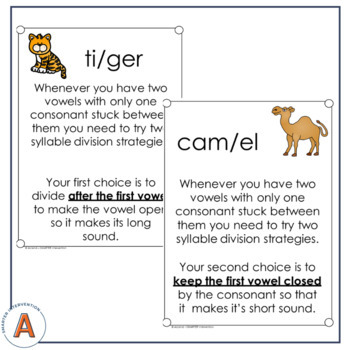 Syllable Division Posters