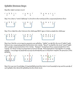 Syllable Division Practice Sheets for VCCV, VC|V and VCCCV Words