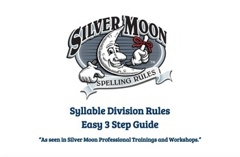 Syllable Division Rules: 3 Easy Steps