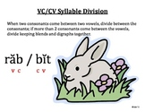 Syllable Division Rules Posters - Orton-Gillingham