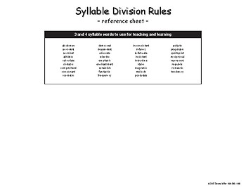Syllable Division Rules Reference Sheet