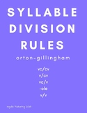 Syllable Division Rules-Orton-Gillingham