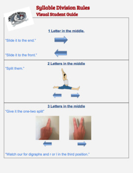 Syllable Division Rules: Visual Student Guide
