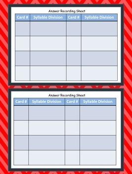 Syllable Division Task Cards Set 1: VC/CV Closed Syllables