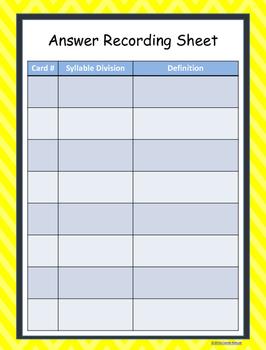 Syllable Division Task Cards Set 2: VC/CV & V/CV Open & Closed Syllables
