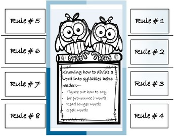 Syllable Foldable