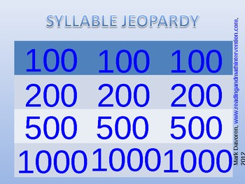 Syllable Jeopardy Powerpoint Game