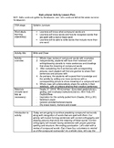 Syllable Juncture Lesson Plan