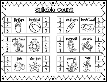 Syllable Mats