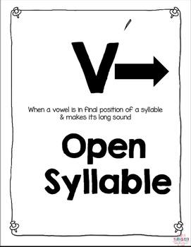 Syllable Pattern Posters